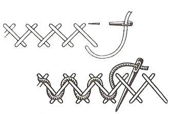 Pictures of Herringbone Stitch