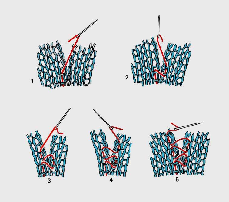 Pictures of Mattress Stitch