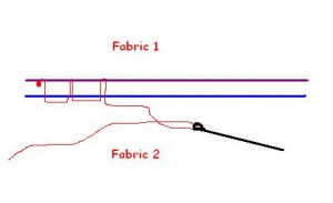Images of Blind Stitch