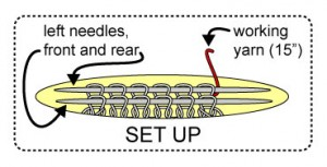 Kitchener Stitch Diagram Image