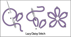 Making a Lazy Daisy Stitch