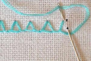 Closed Blanket Stitch